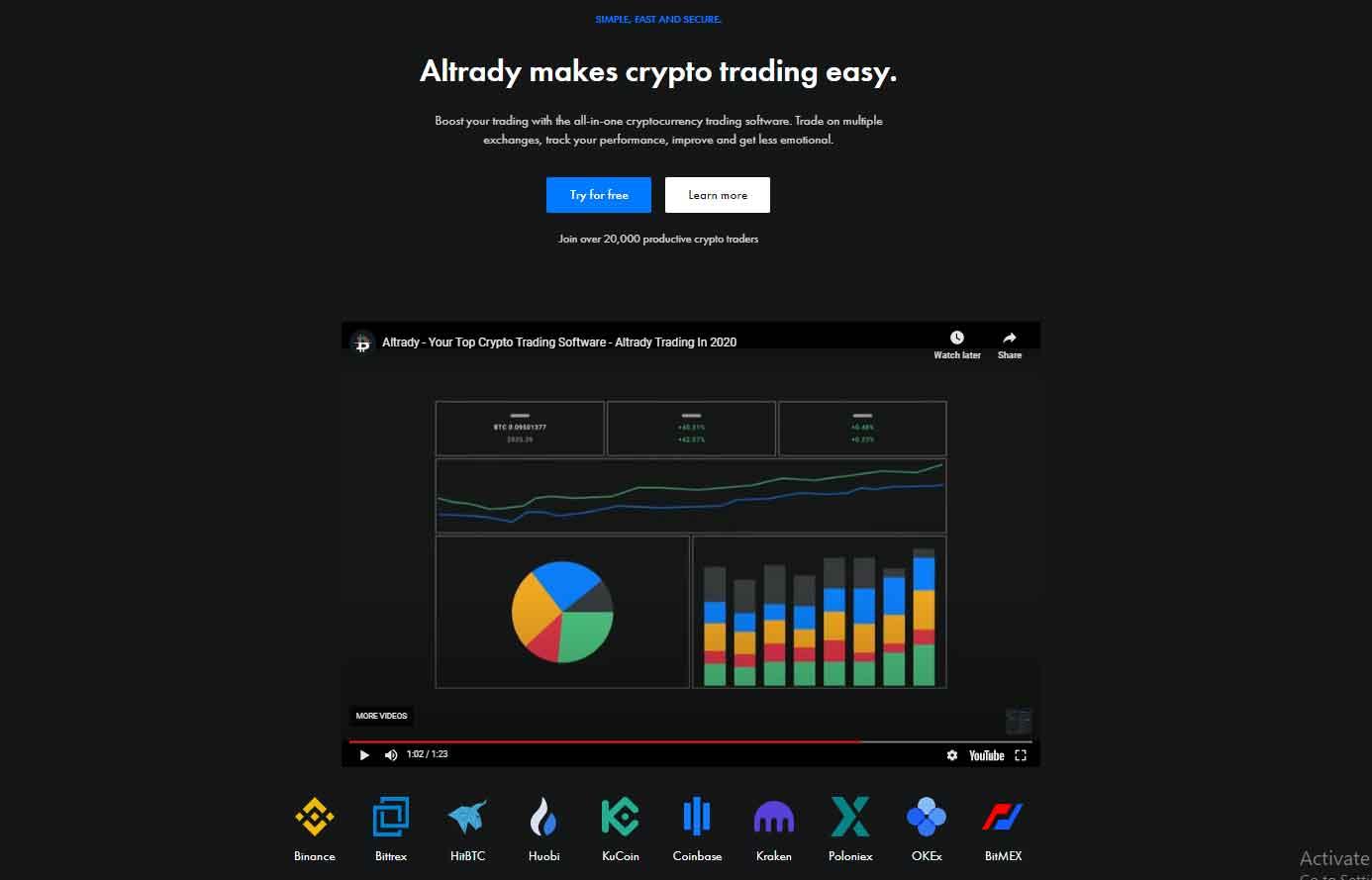 crypto portfolio management