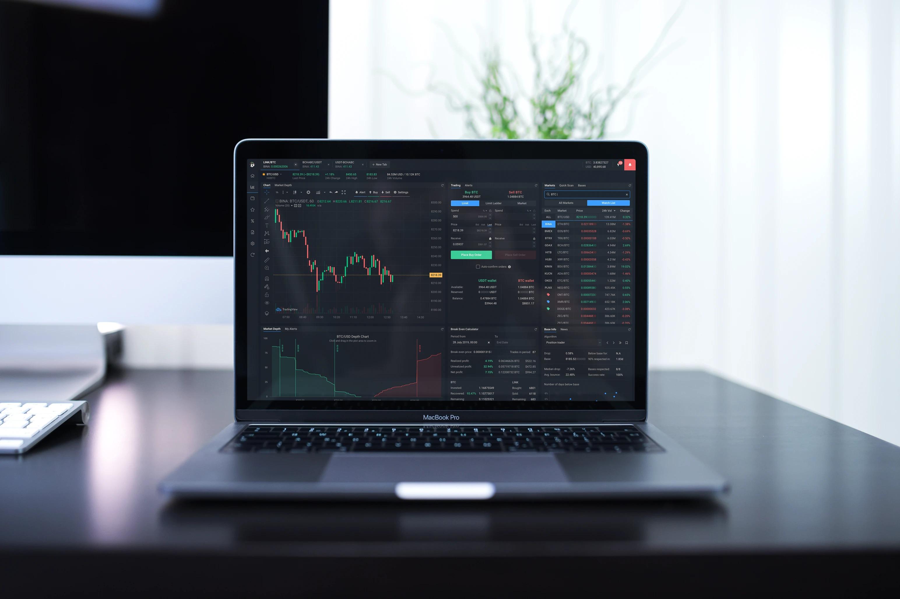 Cryptocurrency Exchange Platform in 2020