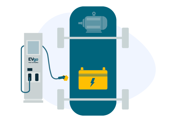 Battery Electric Vehicles (BEVs)