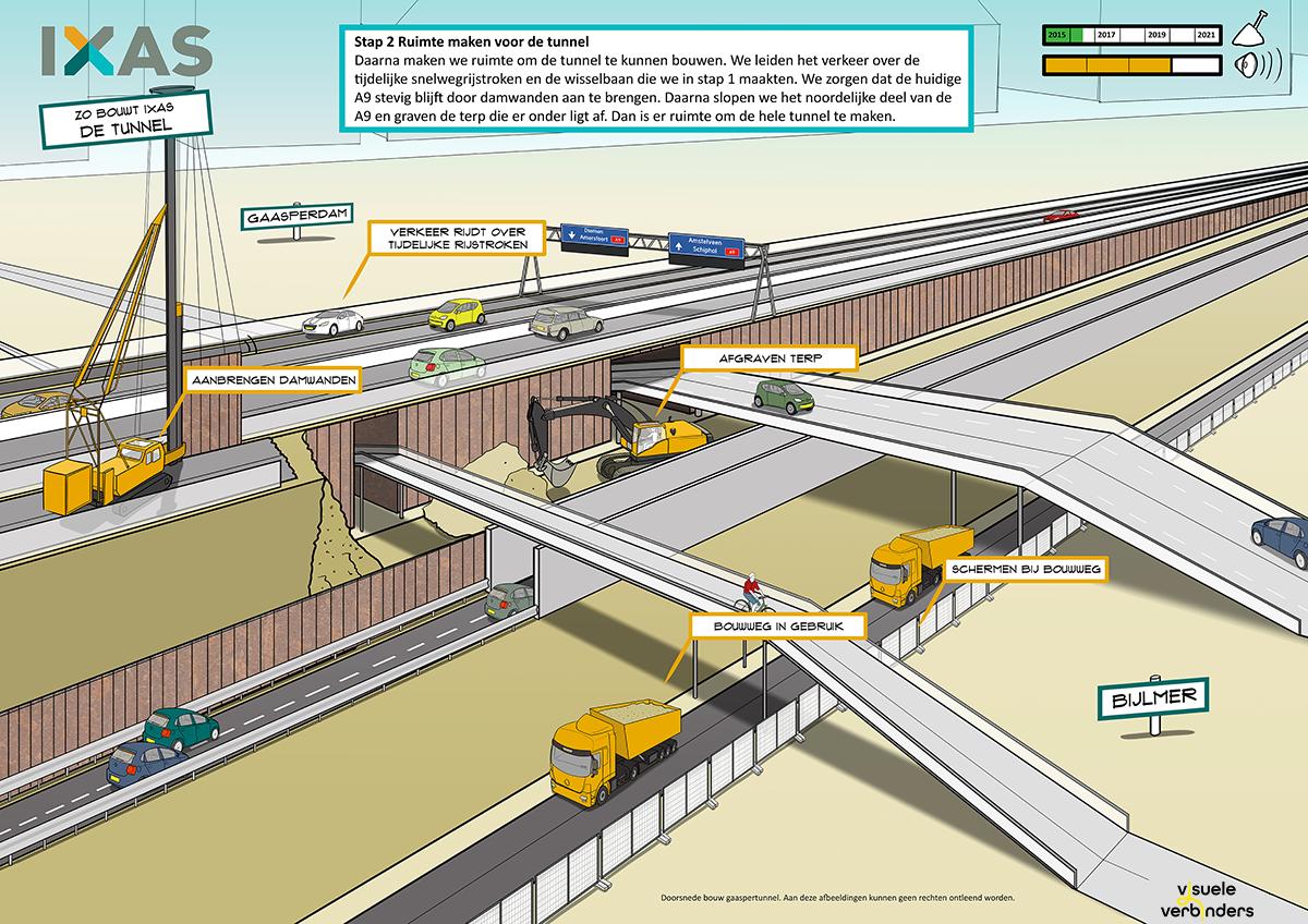 https://img2.storyblok.com/960x0/f/81631/1200x848/ee0410d22a/ixas-project-verbreding-a9-diemen-holendrecht-infra-tender-illustratie.png