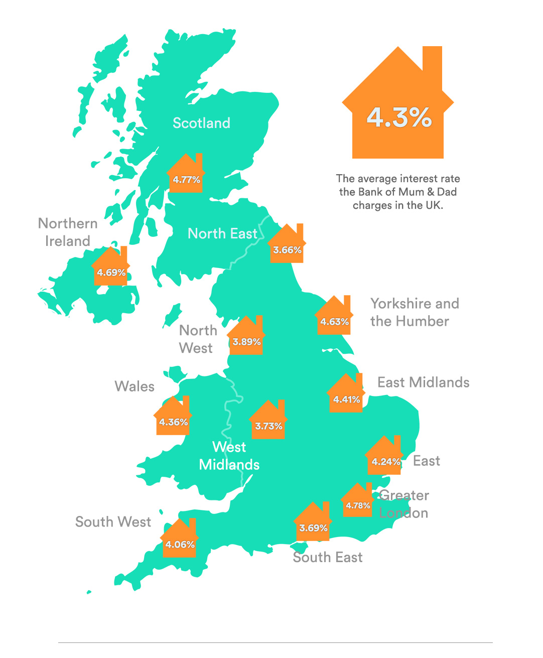 bank of mum and dad interest rates by UK region