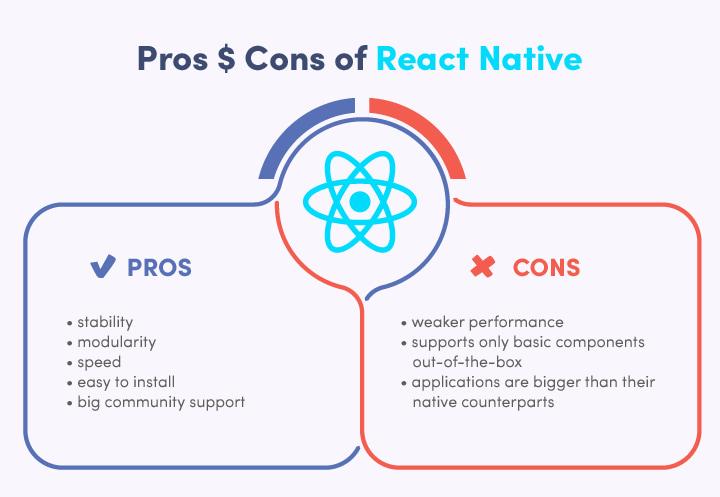 Что такое React Native и особенности разработки мобильных приложений на нем