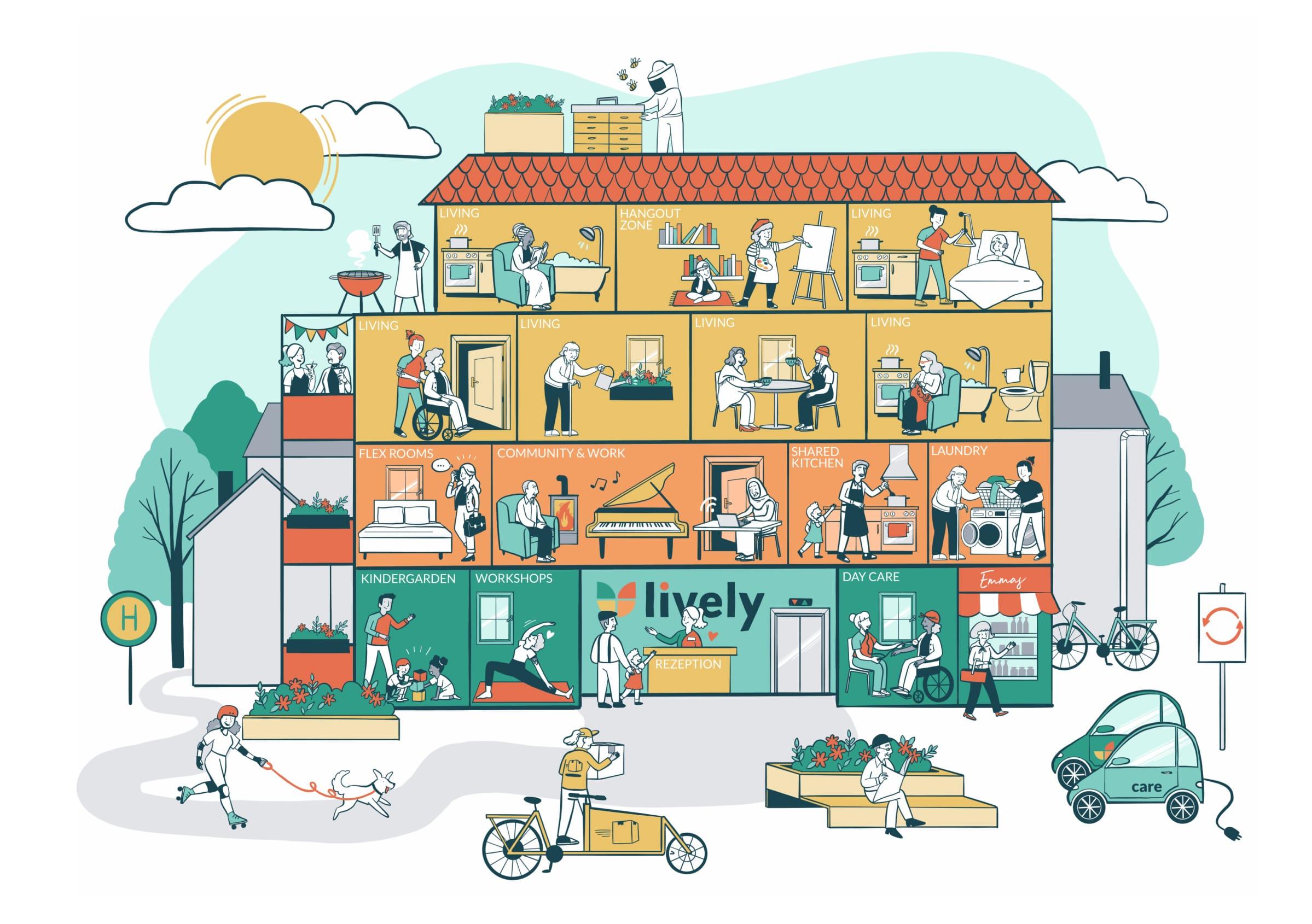 Wohnen im Alter: Das innovative Konzept von lively