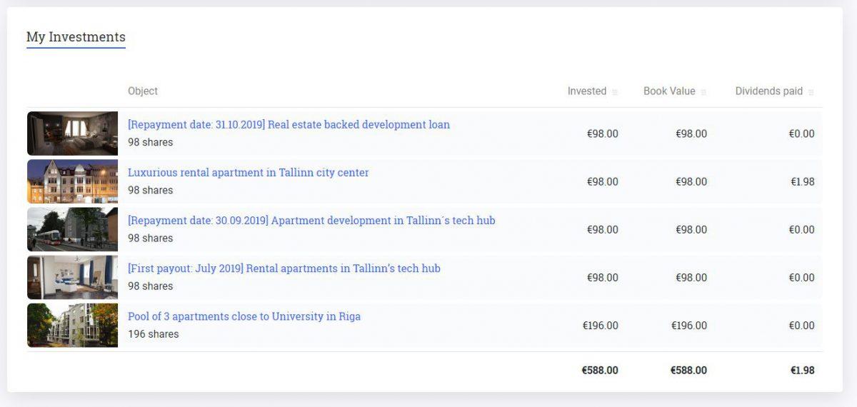 reinvest24 portfolio dashboard