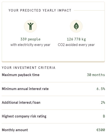 trine monthly investments