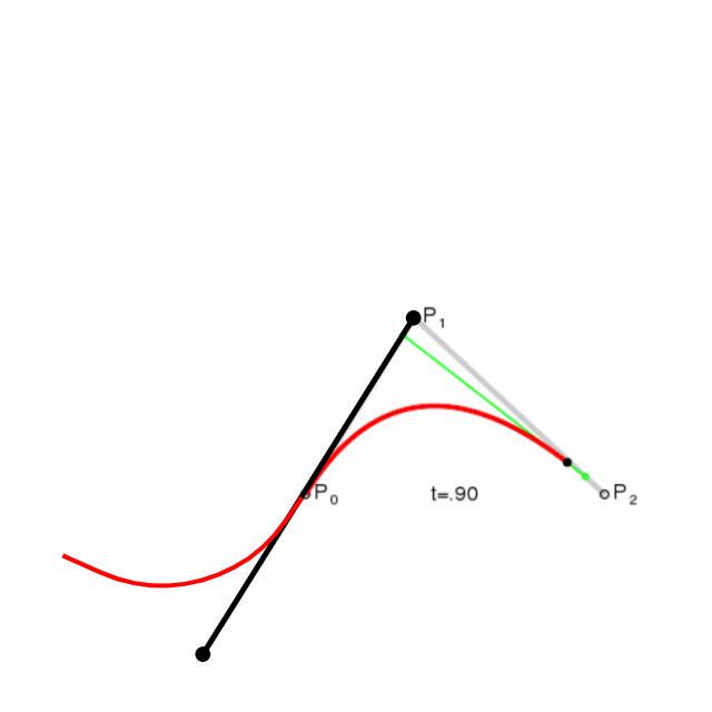combined quadratic bezier curves with shared handle midpoint