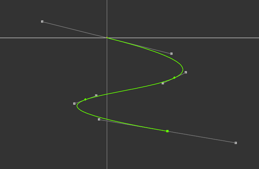 example quartic spline/bezier curve with all four handles visible