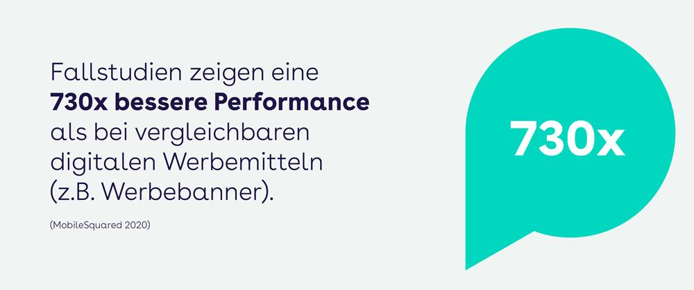 websms - RCS bietet 730x besser Performance als vergleichbare digitale Werbemittel