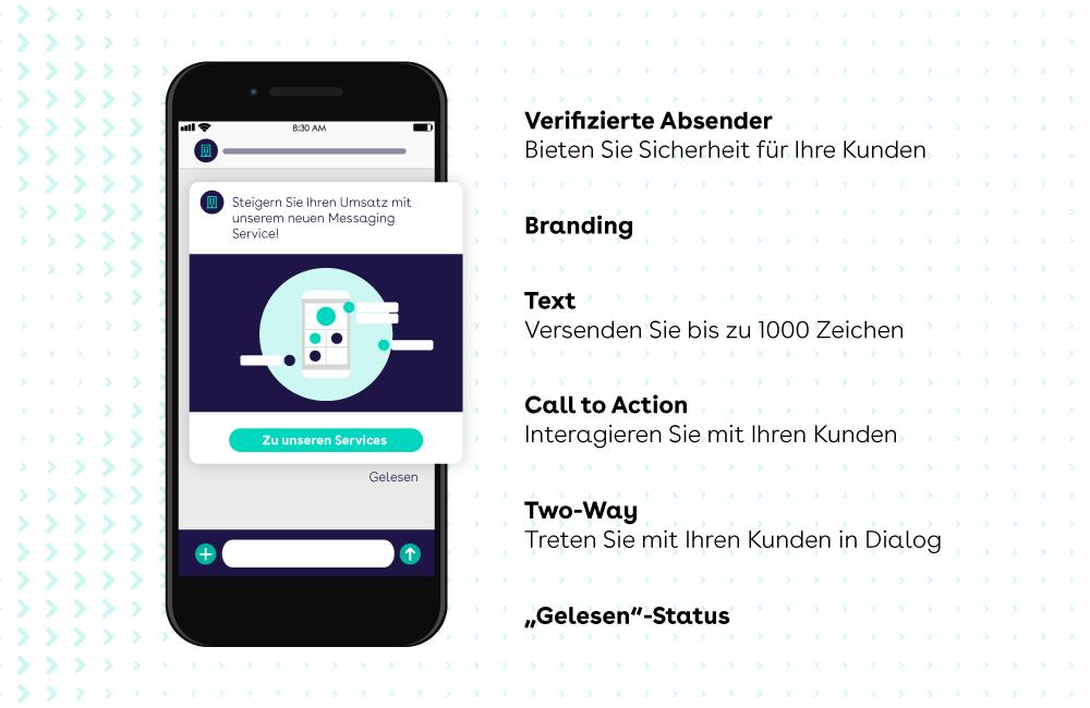 websms - die Vorteile von Viber sind Verifizierte Absender, Branding, Texte mit bis zu 100 Zeichen, Call to Actions in der Nachricht, Two-Way Kunden-Dialoge und der Gelesen-Status