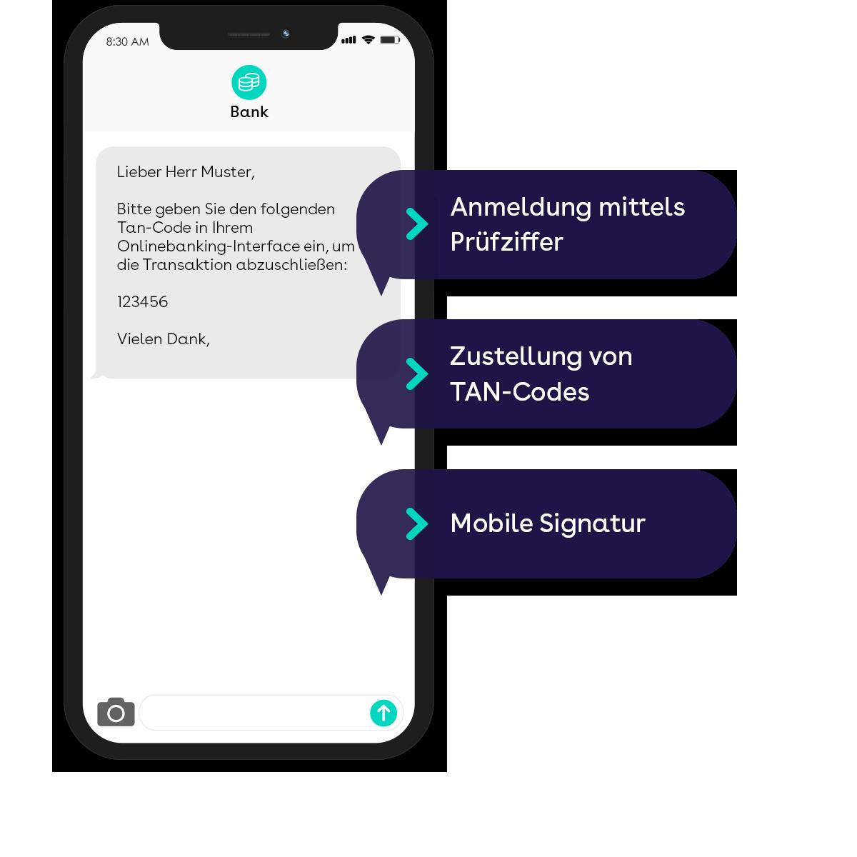 websms - Anmeldung mittels Prüfziffer, Zustellung von TAN-Codes und Mobile Signatur mittels SMS