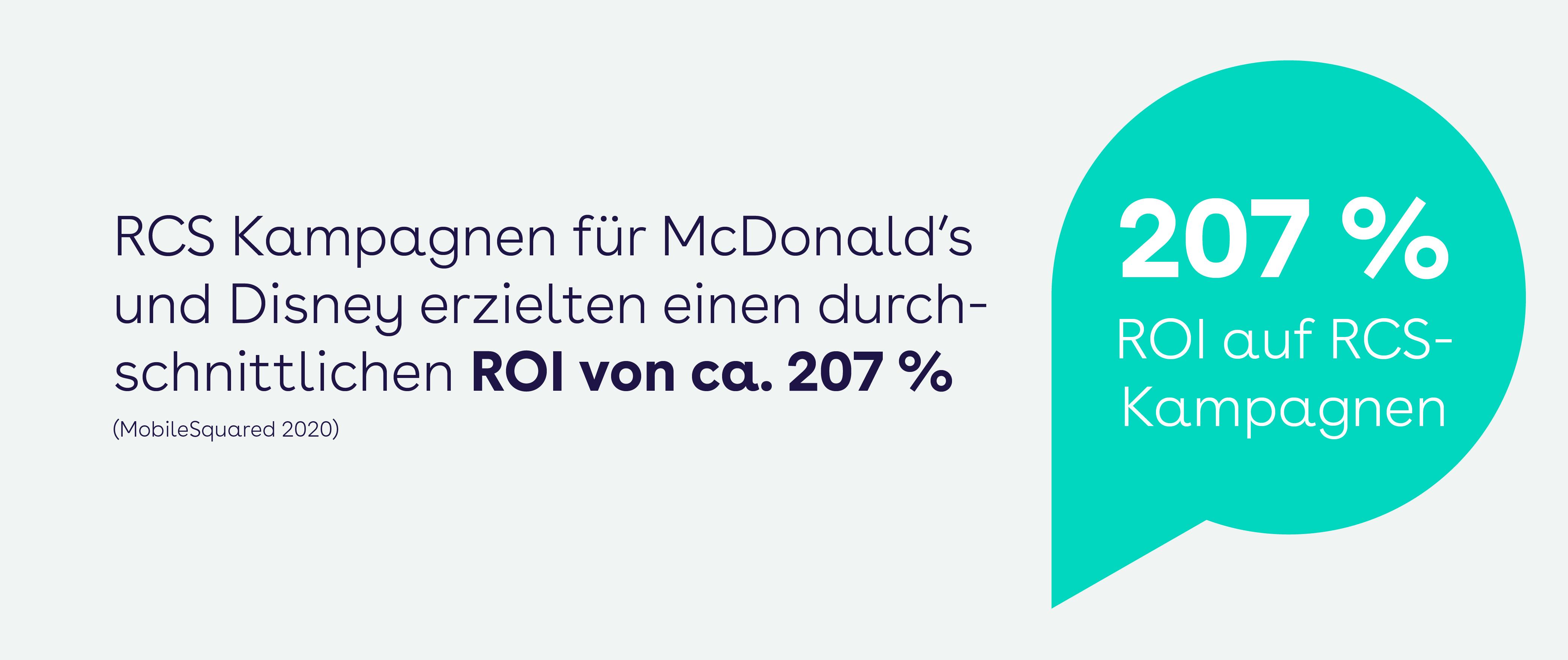 websms - RCS 207 % ROI auf RCS-Kampagnen