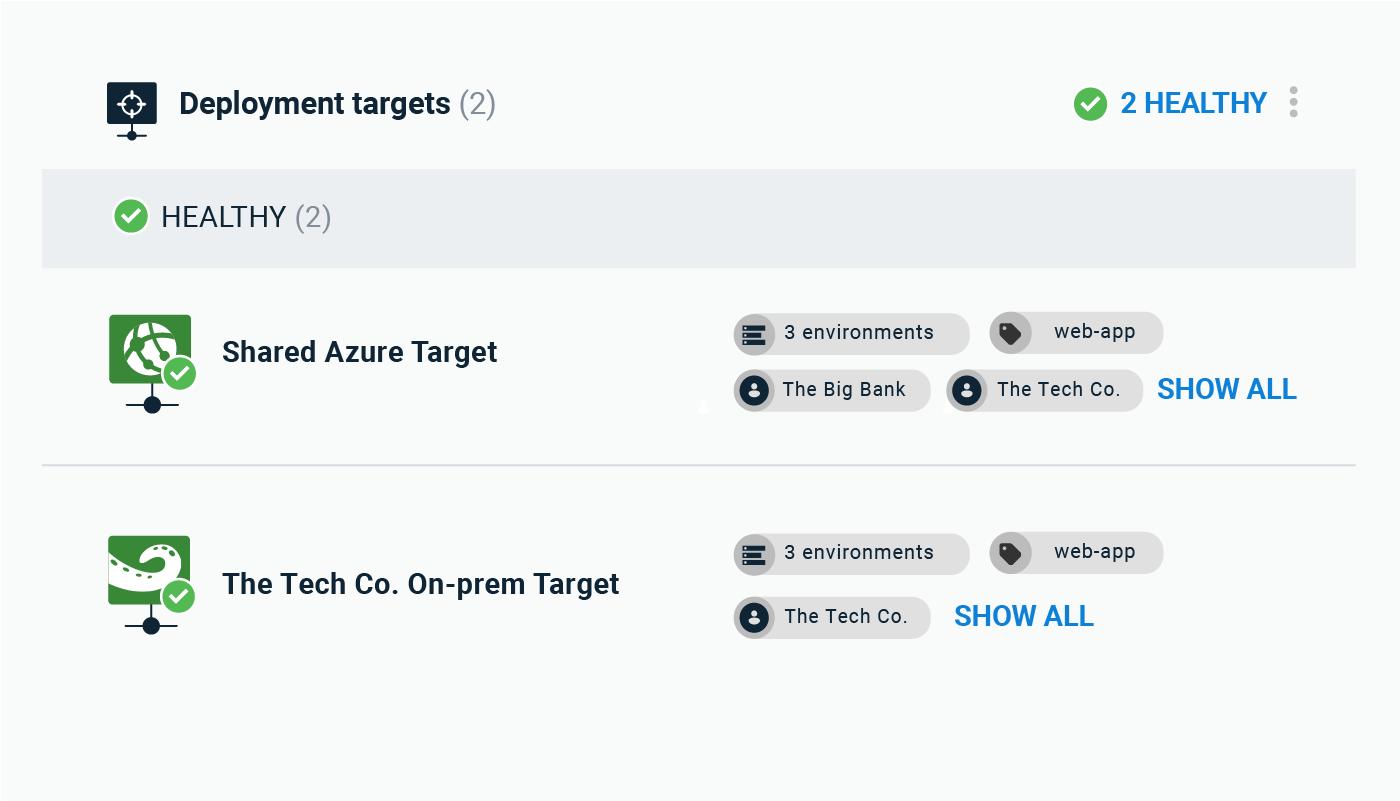 Configurable deployment targets
