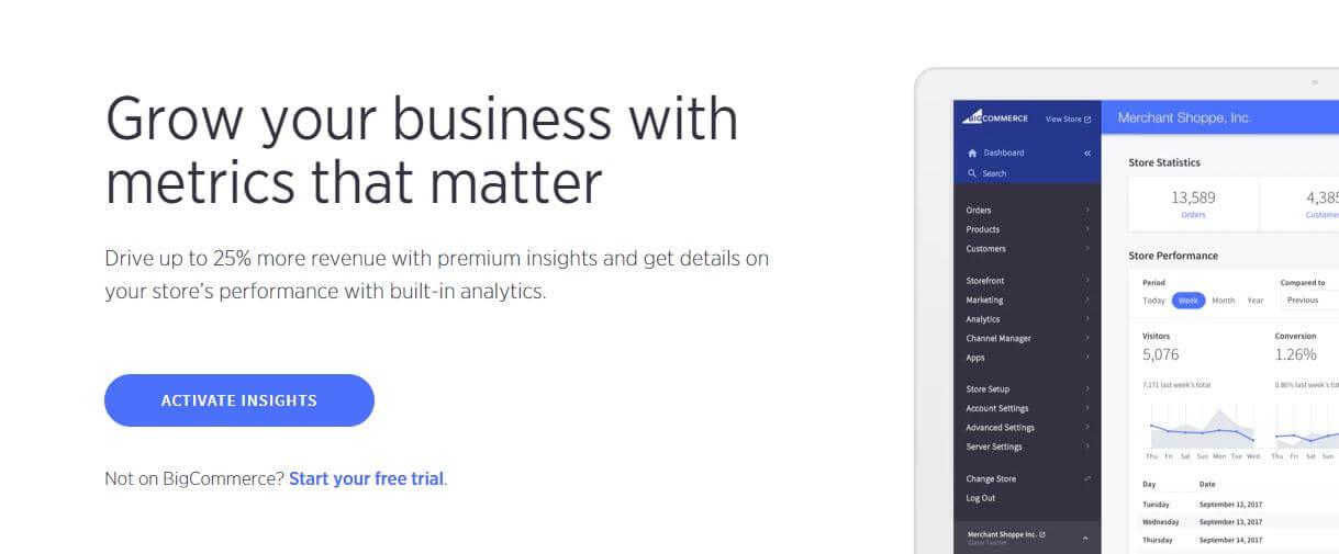 BigCommerce Analytics