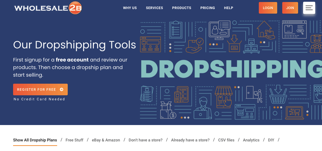 Wholesale 2B dropshipping tools