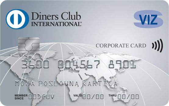 Kartica Diners Club SVIZ poslovna