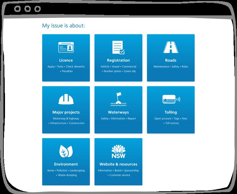 RMS Feedback Form website